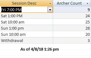 2018IAC Session Totals